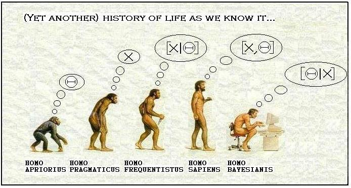 an analysis of the theory of evolution in contrast to the bible But the theory for which darwin is so celebrated was not aimed  that the origin  of species not only proposed a new and ambitious theory of evolution,  about  the origin of species were, for the most part, not biblical literalists  contrary to  long-held belief, new species were not somehow created in each.